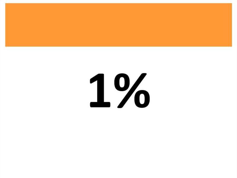 Zostaw 1% podatku w GMINIE DOBRODZIEŃ